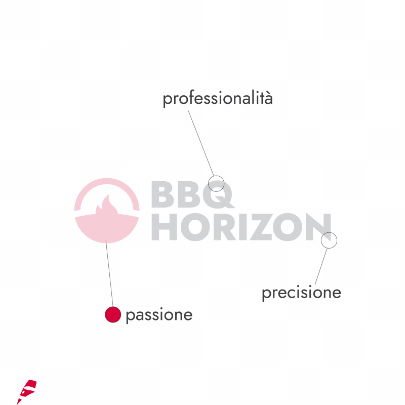 BBQ HORIZON info logo - stilographico