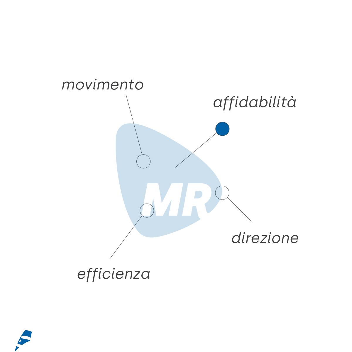 MR info logo - stilographico